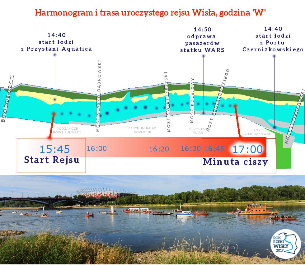harmonogram_infografika